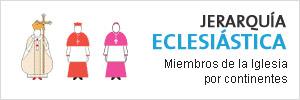 Jerarquía eclesiástica